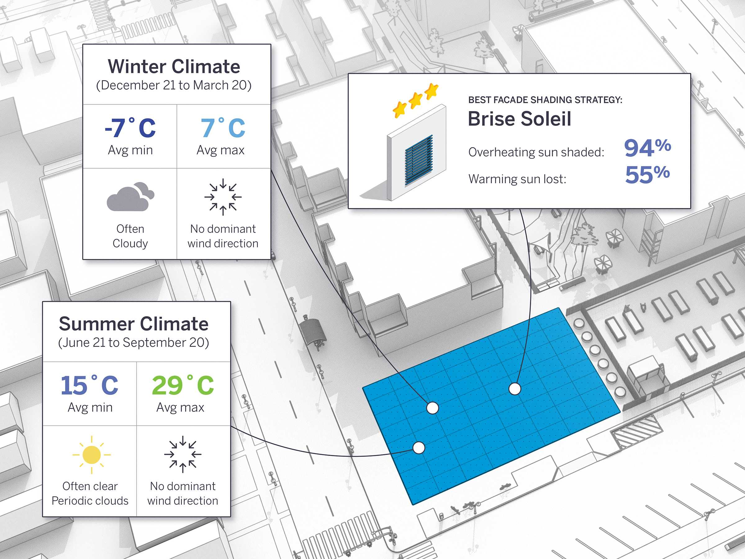 PreDesign: Sunny with a chance of better design
