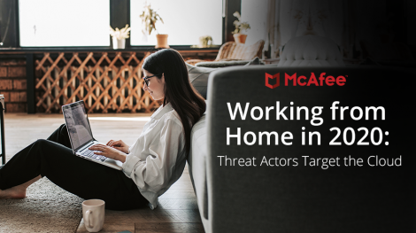 Work From Home in 2020